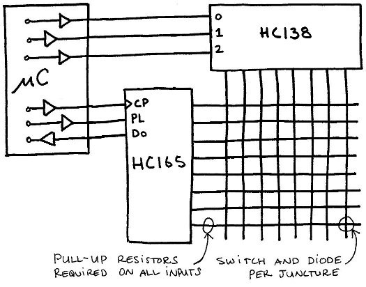 3 to 8 and shift register mux