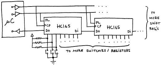 shift register brigade schematic