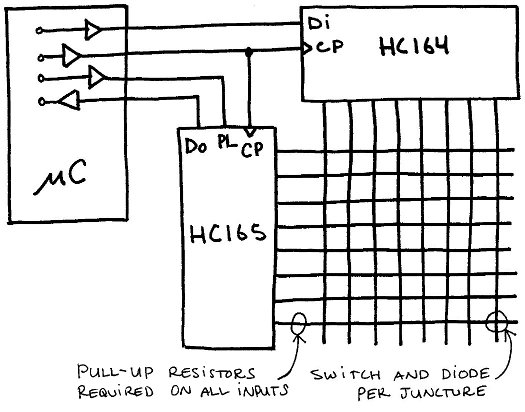 dual shift register mux schematic