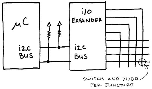 serial i  o expander for switch matrix multiplexing