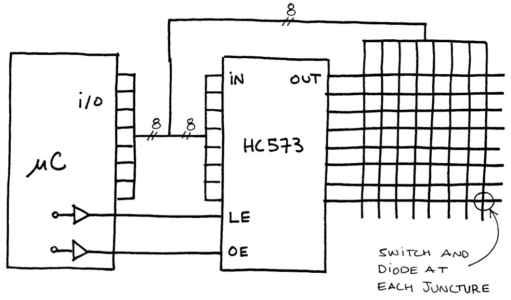 latch mux schematic
