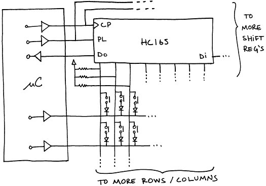 shift register mux schematic