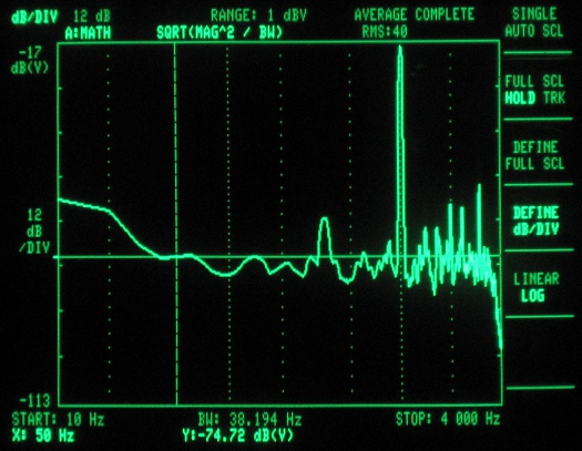 4MHz ADC frequency response