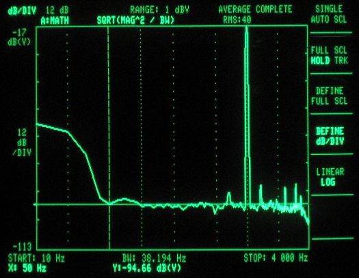 250kHz ADC frequency response