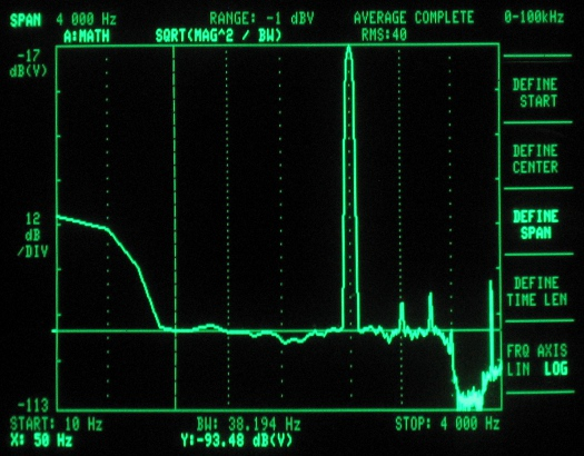 125kHz ADC frequency response