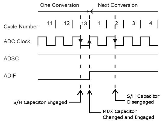 switch per pin schematic