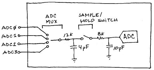 adc internals schematic