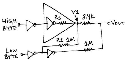 dual pwm circuits